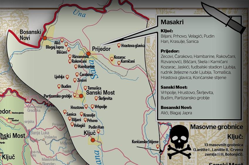 Genocid - Dolina Sane: Ključ, Sanski Most, Prijedor i Bosanski Novi